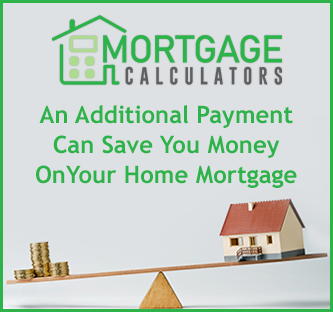 annual amortization schedule for your 260000 home loan with extra payments