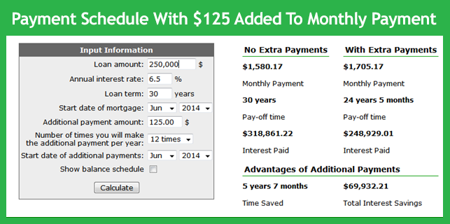 extra mortgage payment calculator