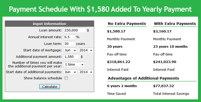 Make extra mortgage payment each year for Build my home calculator