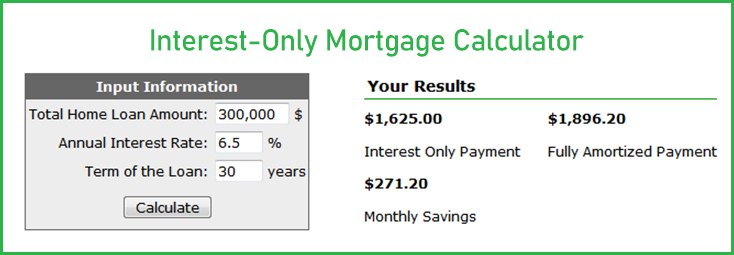 Online Interestonly Mortgage Calculator How to Calculate Monthly – Loan Interest Calculator
